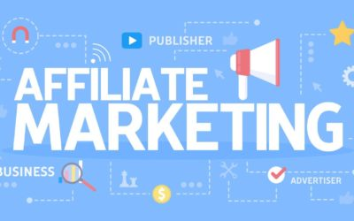 How Bloggers Make Money: Affiliate Marketing Explained